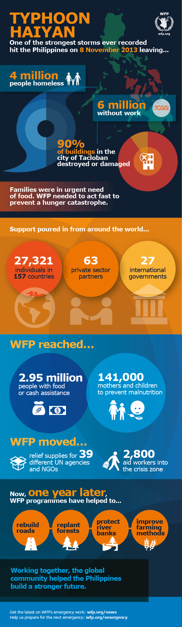 Un World Food Programme World Food Programme Infographic Tacloban