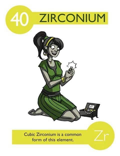 Zirconium human periodic table Pinterest - best of periodic table zr