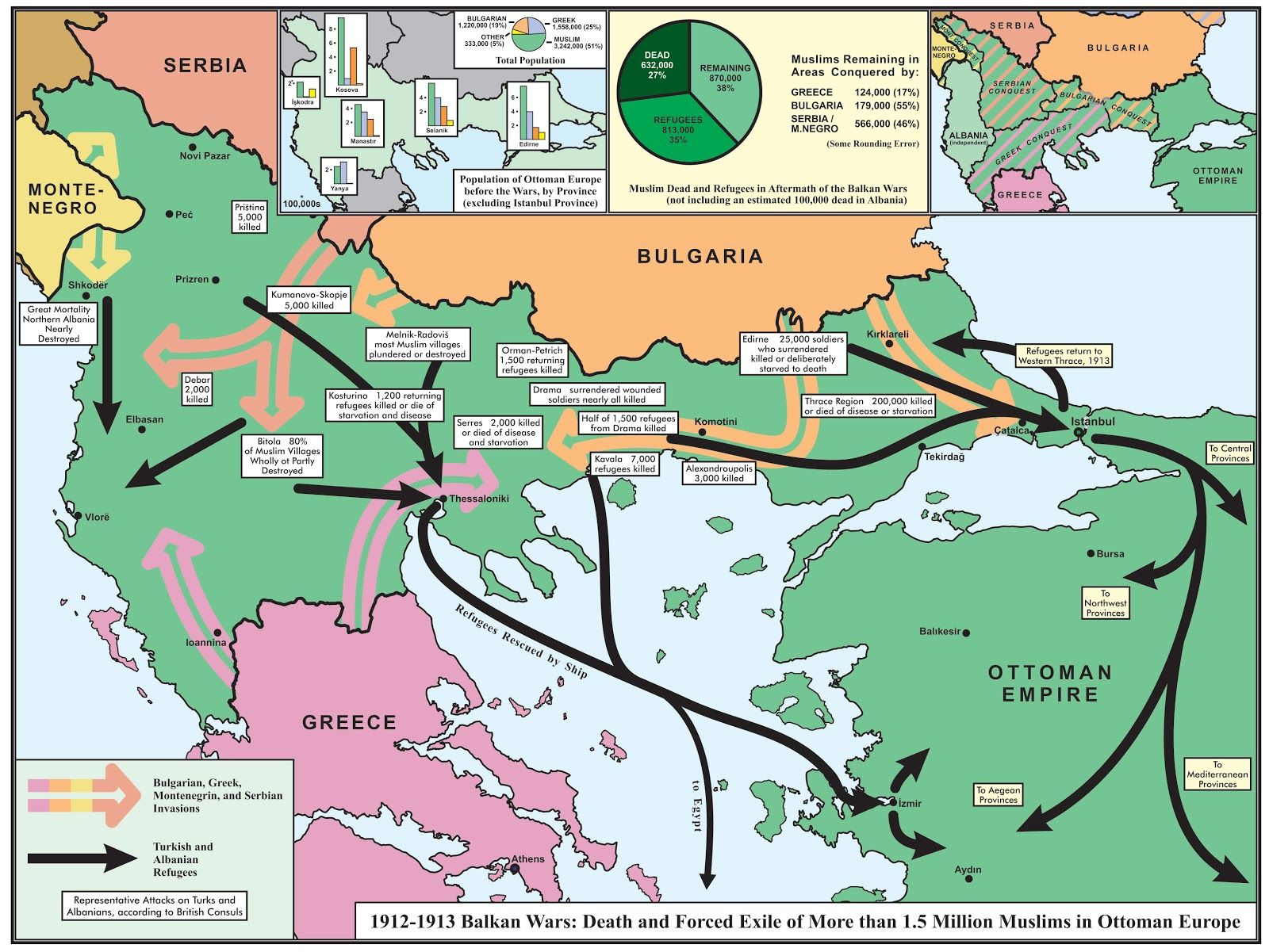 The first Balkan War, which broke out on October 8, 1912