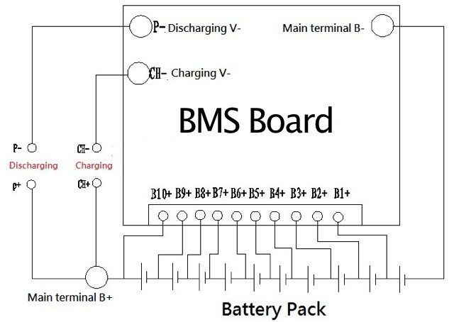 The Wiring Diagram Supplied With My Bms Electric Bicycle Electric Bike Battery Lithium Battery