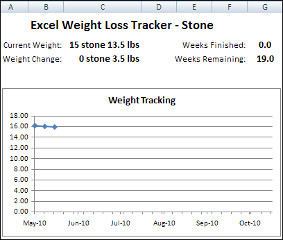excel weight loss chart