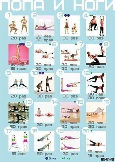 Упражнения для укрепления мышц ягодиц и ног | Мышцы рук ...