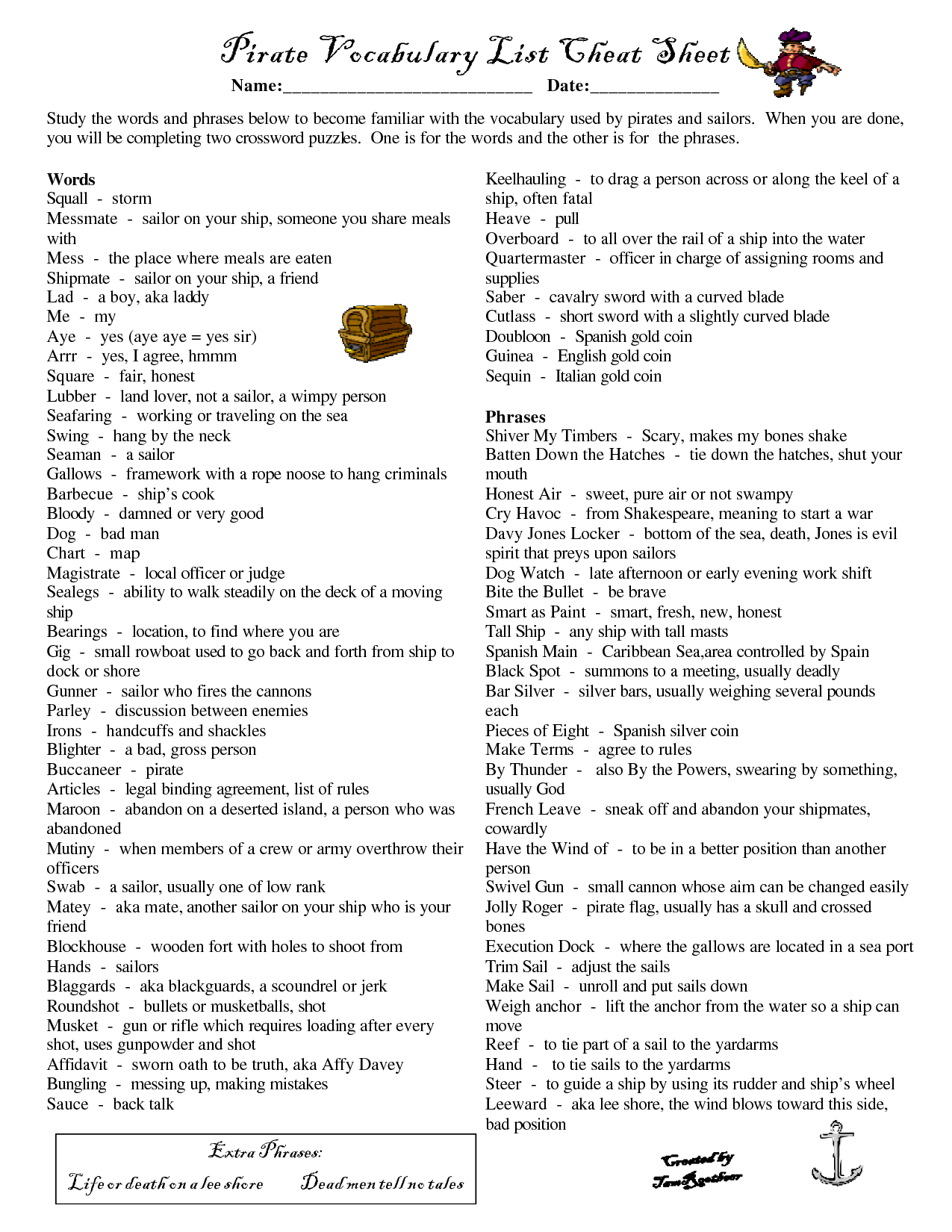 Pirate Sayings And Phrases
