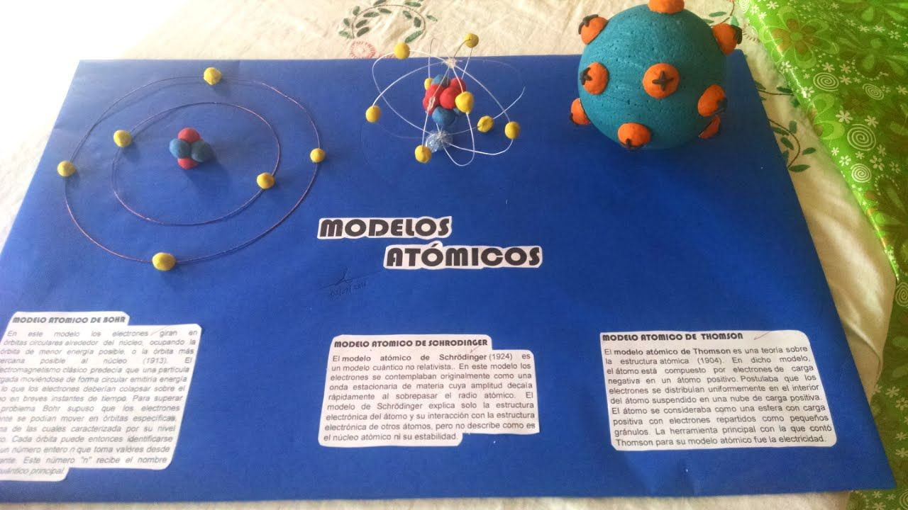 Modelos Atómicos Saferbrowser Yahoo Resultados De Búsqueda