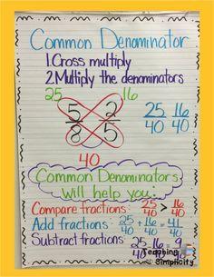 Mrs. Math Geek: 7th Grade Math Anchor Charts | For the classroom ...