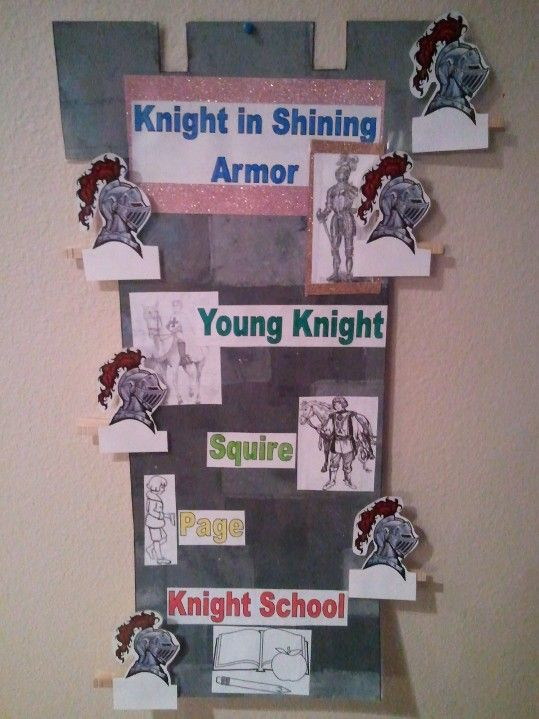 Knight Behavior Chart | Crafts I\'ve Done | Pinterest | Ritter ...