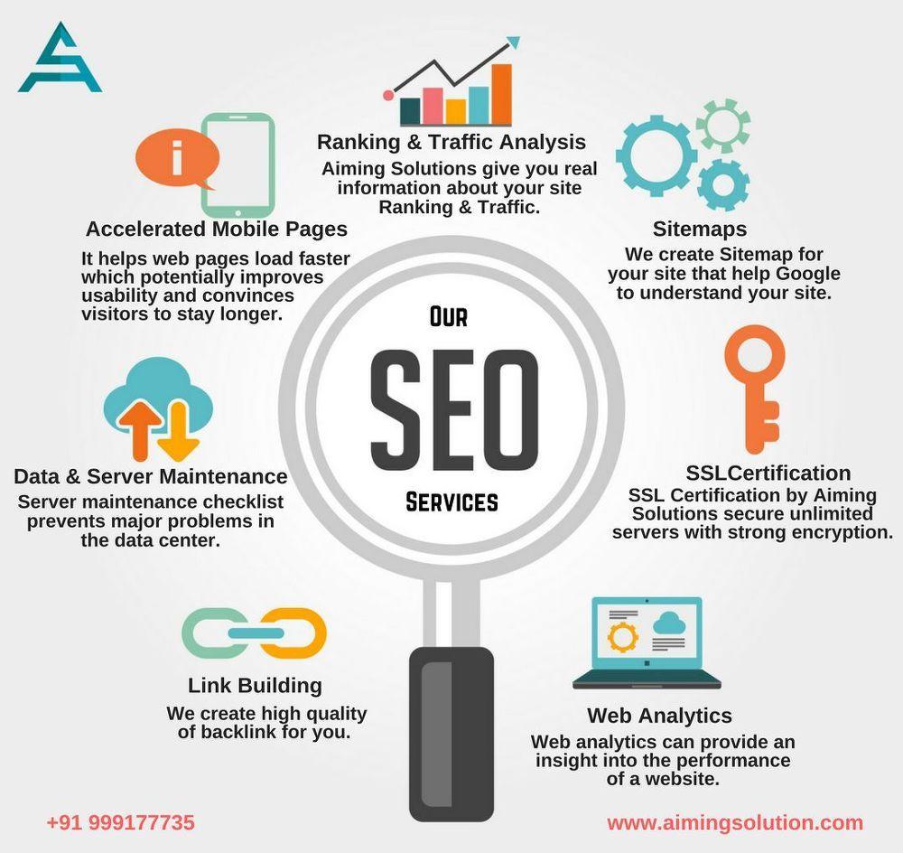 is a Best Digital Marketing & Website Development Company