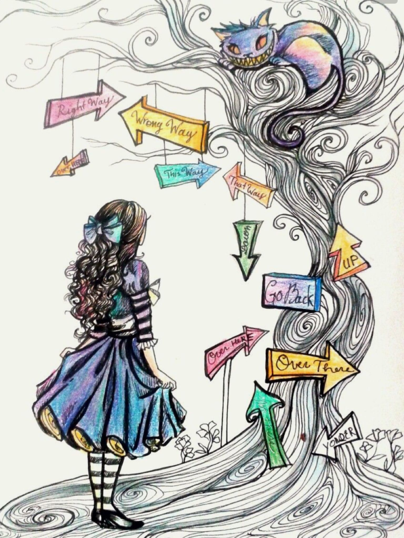 92b25d8314 Alice in Wonderland | Quotes in 2019 | Alice in wonderland drawings ...