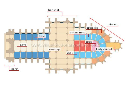 Cathedral Floor Plan Notice It S In The Shape Of A Cross Art And Architecture Cathedral Visual Dictionary