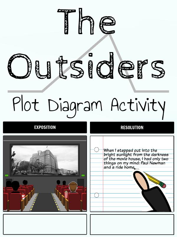 The Outsiders Plot Diagram Plot Diagram Activities Plot Diagram Outsiders Lesson Plans