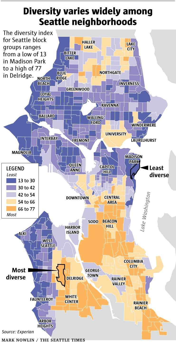 Infographic Seattle's Diversity by Neighborhood The