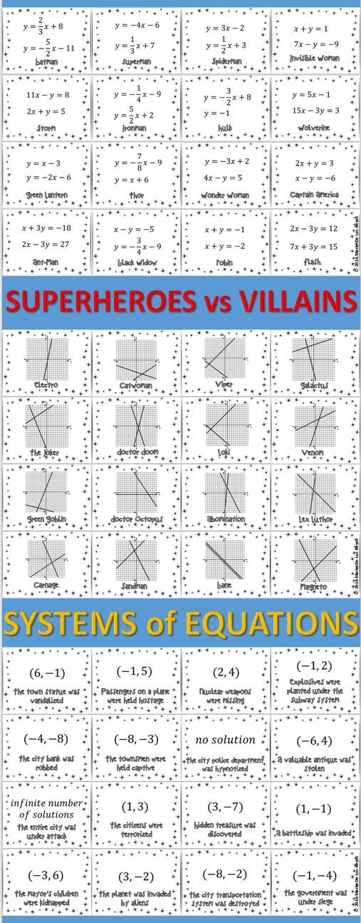 Solving Systems of Equations using Any Method Superhero