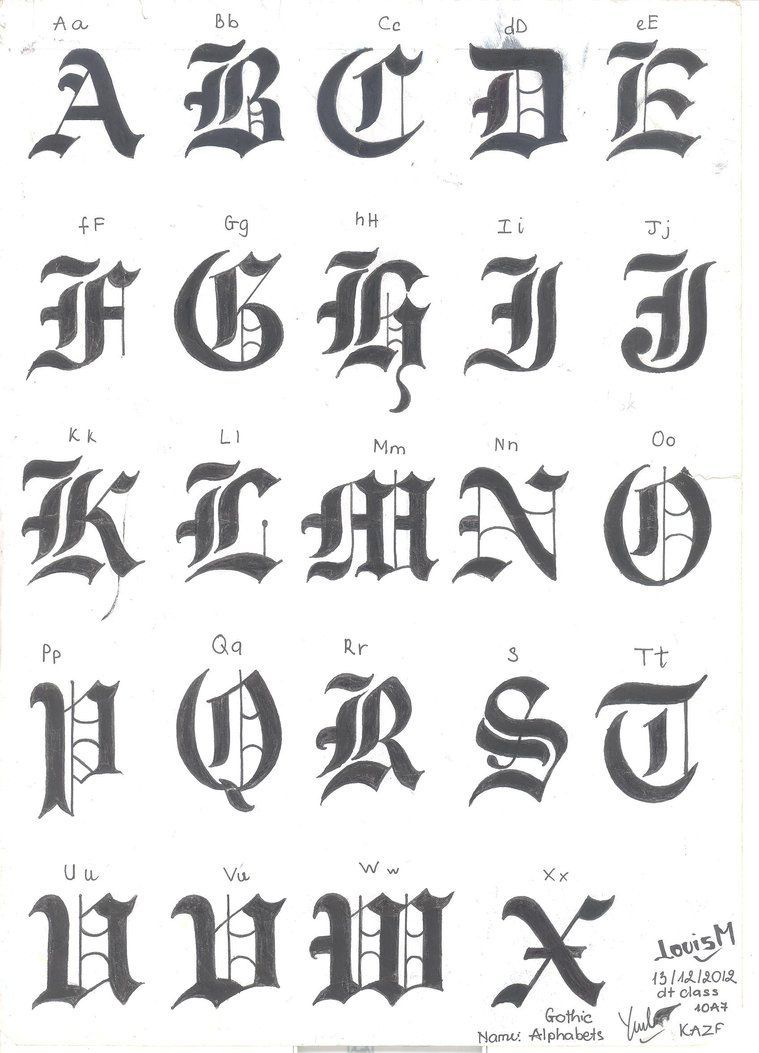 medieval letters | tattoo ideas | Gothic fonts, Gothic