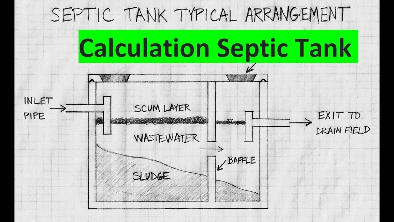 Plumbing Calculation Of Septic Tank Size Septic Tank Septic Tank Size Septic Tank Design