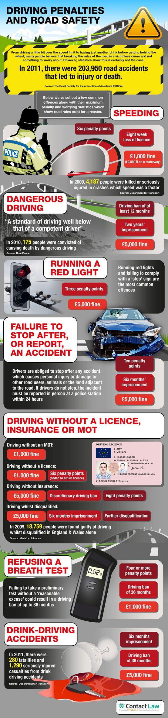 Motoring offences infographic Find a solicitor Contact