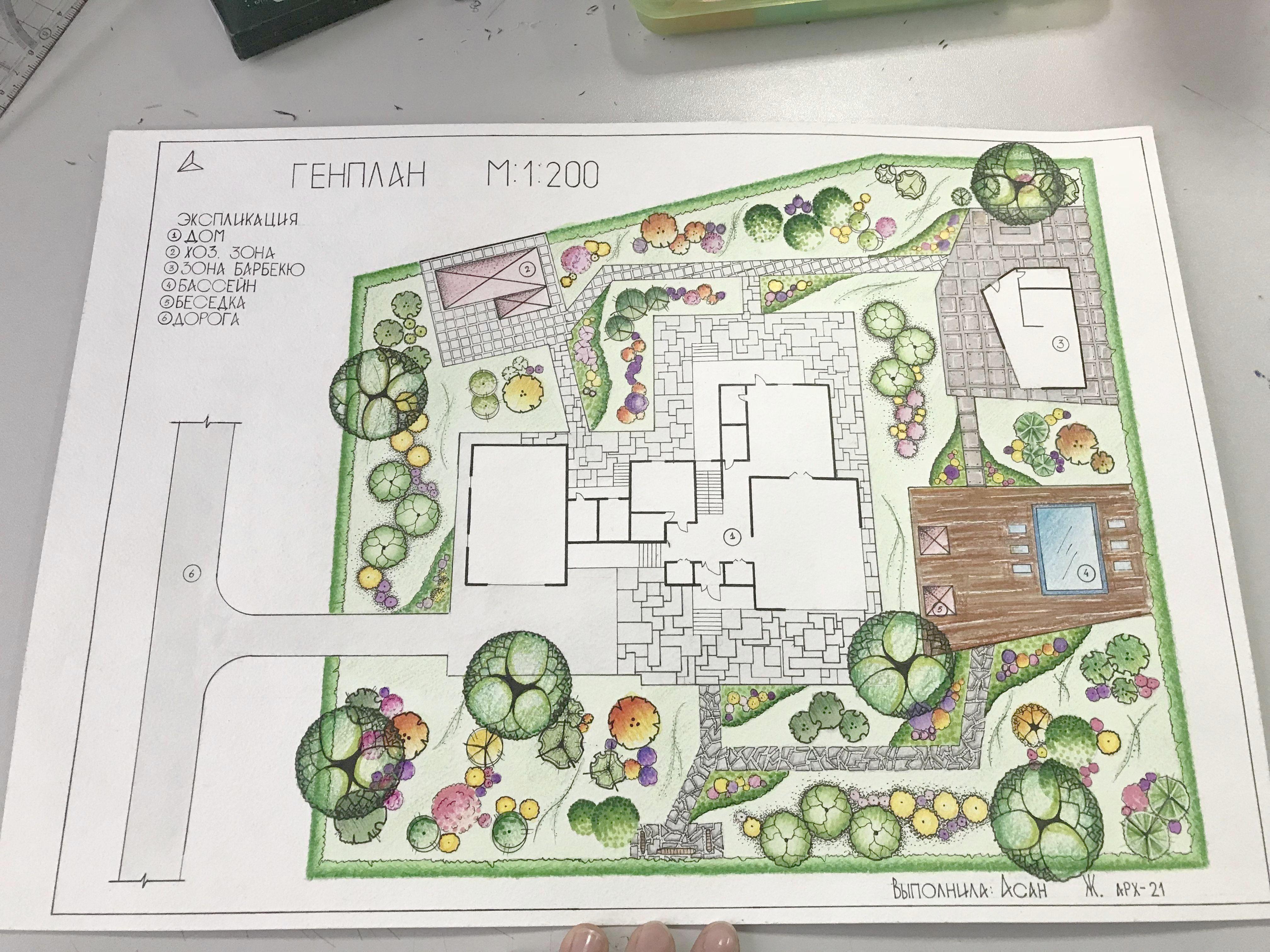 Landscape Gardening For Beginners Landscape Gardening Course Exeter Landscape Gardening Jobs In Mumbai Mimari Cizim Taslaklari Peyzaj Mimarisi Eskiz