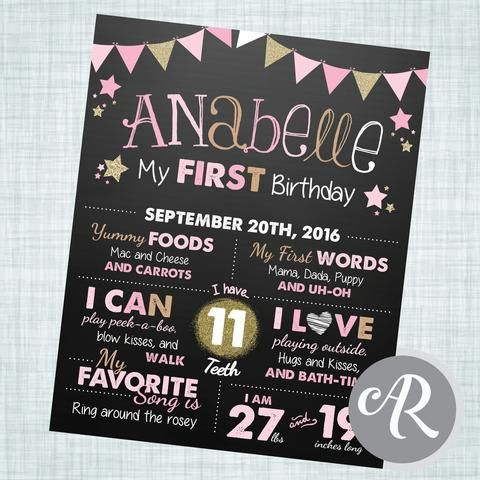 Twinkle Twinkle Little Star First Birthday Milestone Sign