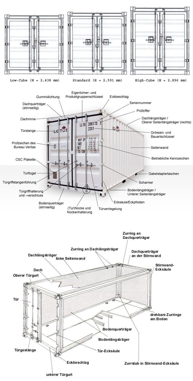 1000 ideas about 20ft container on pinterest 40ft for Structure container maritime