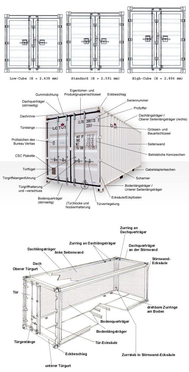 Pin de sujit pandey en food business pinterest for Arquitectura contenedores maritimos
