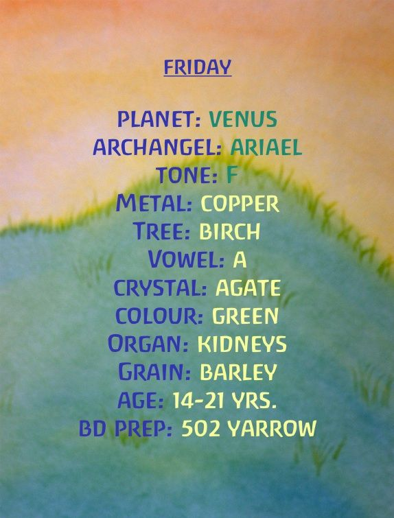 Friday: Colour of the Day and Other Energies by Rudolf Steiner | Rudolf  steiner, Color of the day, Rudolf