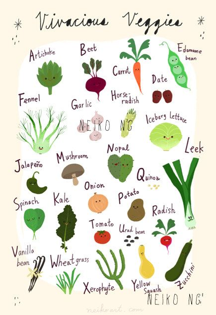 ABC Vegetable Poster - 13 X19- Alphabet Art Print for kids and ...