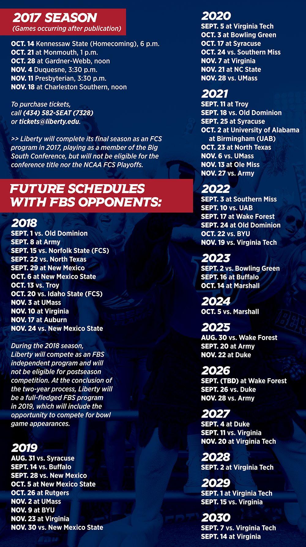 Liberty journal future seasons shaping up liberty