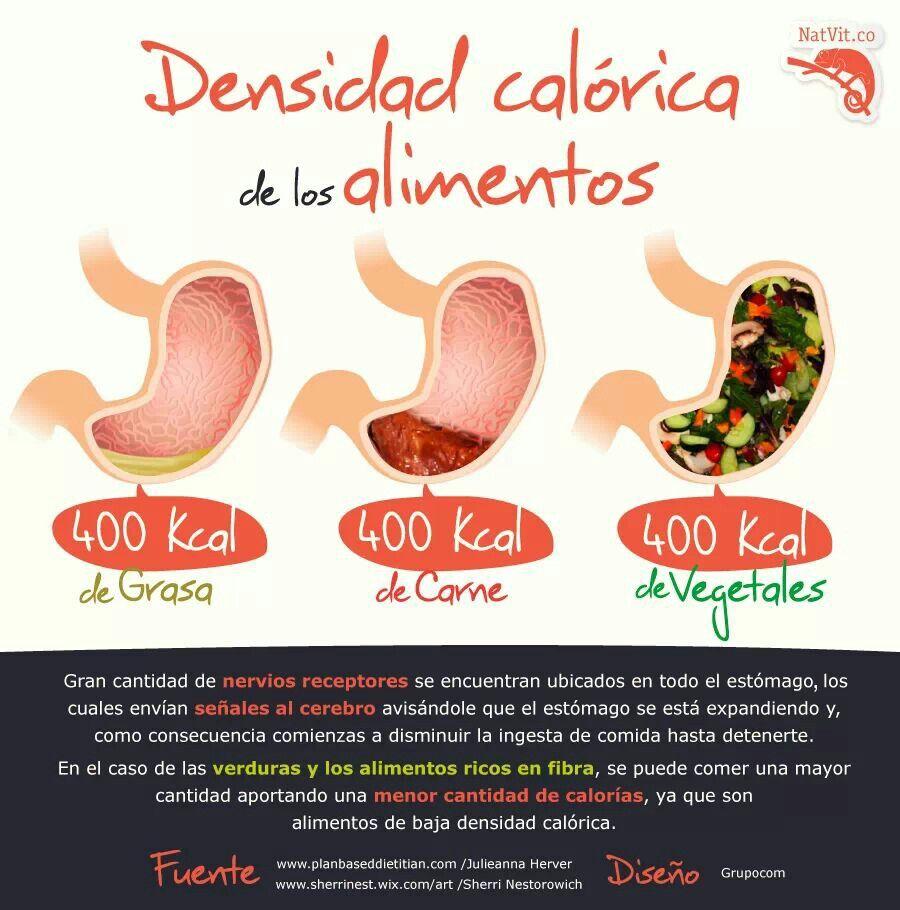 manga de dieta de cirugía de pérdida de peso cornell