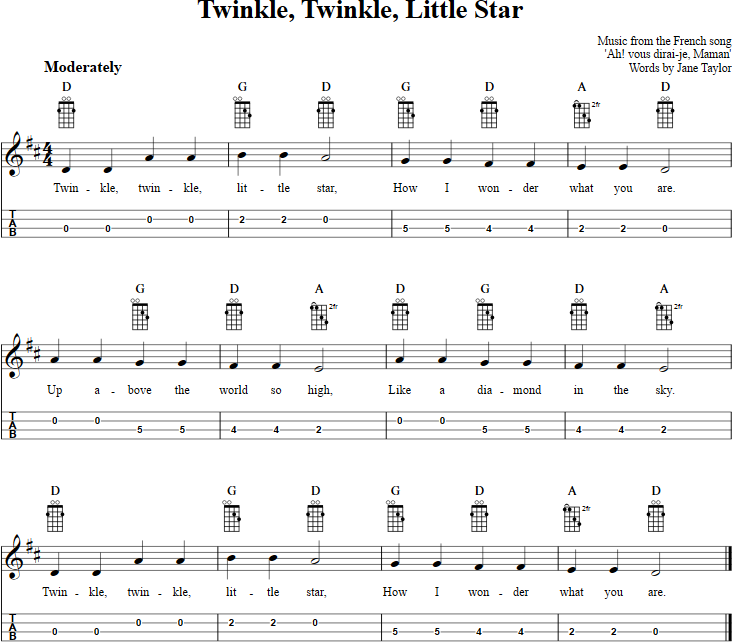 Twinkle, Twinkle, Little Star Mandolin Tab   Music tab   Pinterest ...