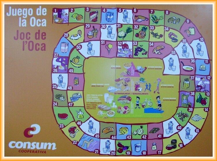 Juego De La Oca La Comida Juegos En Linea Juegos Clases De Chino