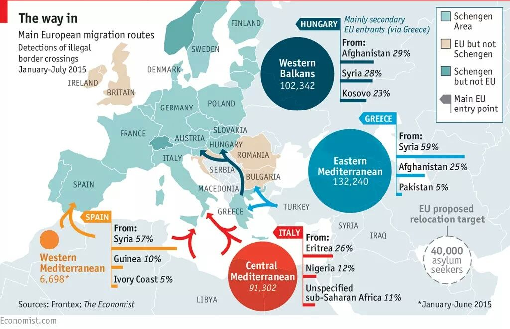 Main routes migrants take to reach Europe by Economist #map #europe - best of world map hungary syria