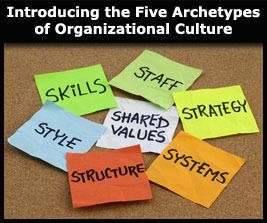 Introducing the Five Archetypes of Organizational Culture Online Course:  This free course will be of great interest to business leaders and managers who are growing a business or organization and who want to develop and grow a workplace culture that will benefit both their employees and customers.