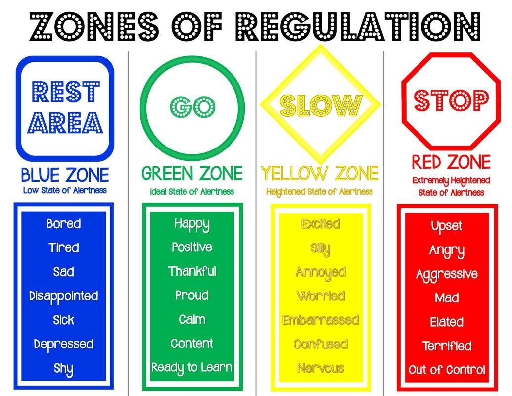 This is a graphic of Stupendous Zones of Regulation Printable