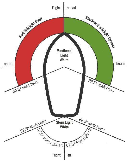 Nav Light Switch Wiring Diagram