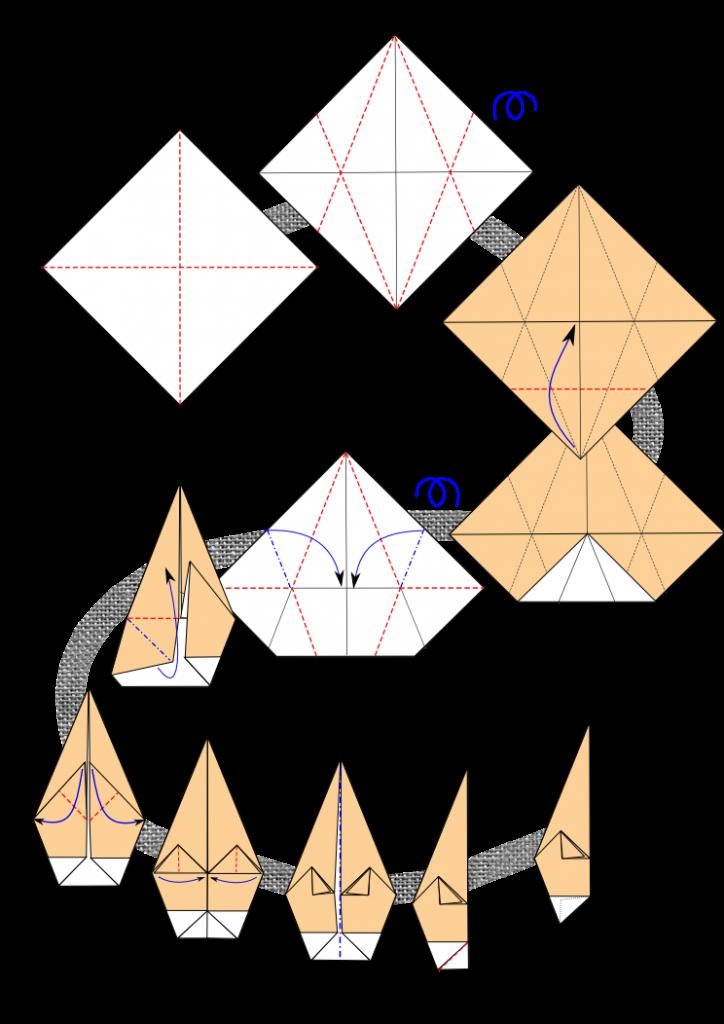 Diagrama da Estrela Alegria - MK pg 1