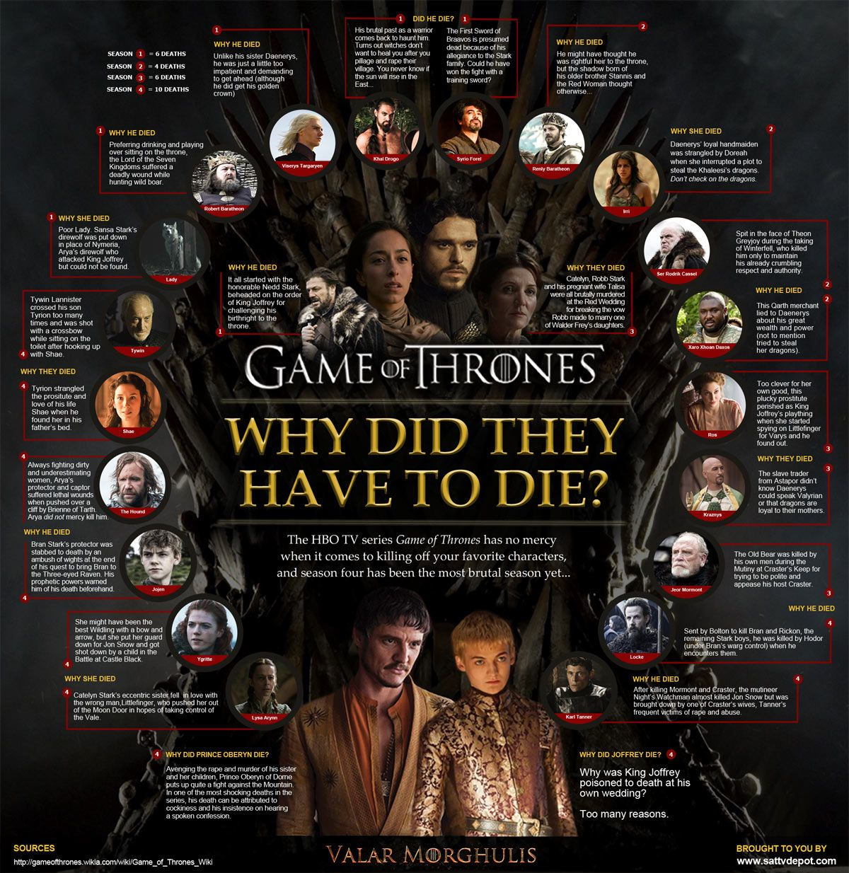 when is the game of thrones season 6 finale