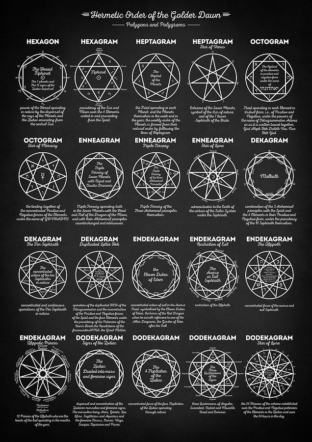 Pentagrams Digital Art - Polygons and Polygrams by Zapista OU