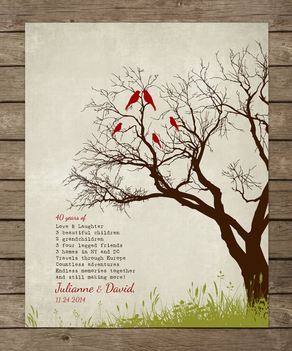 40th Wedding Anniversary Gift Tree print 10,15,20,25, custom years personalized Important dates Marr