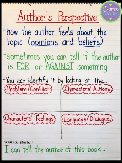 Author S Perspective Point Of View Anchor Chart This Blog Post