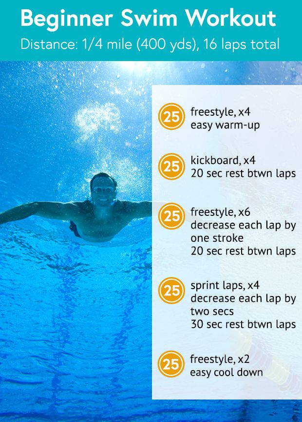 3 Swimming Workouts For Every Skill Level Workouts To Try Pinterest Workout Fitness And