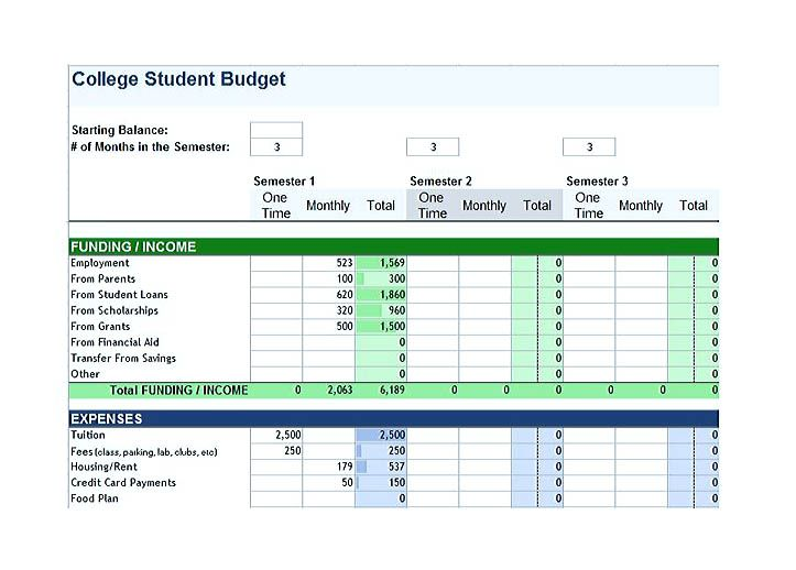 budget allocation template cool budget template google you