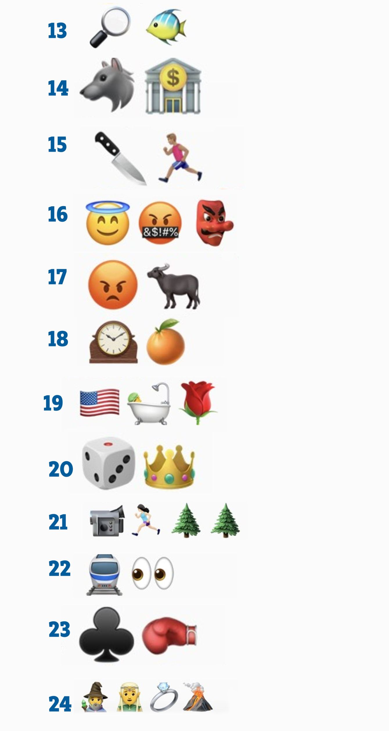 Can you identify all 24 movies from this tricky emoji quiz
