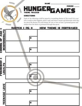 The Hunger Games Persuasive Essay  Theme Tracker  Language Arts  Hunger Games Persuasive Essay  Theme Trackernovel The Hunger Games By  Suzanne Collinslevel Ththcommon Core Ccsselaliteracy