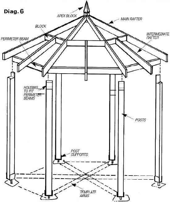 Do it yourself gazebo plans free gazebo blueprints how for Simple gazebo plans
