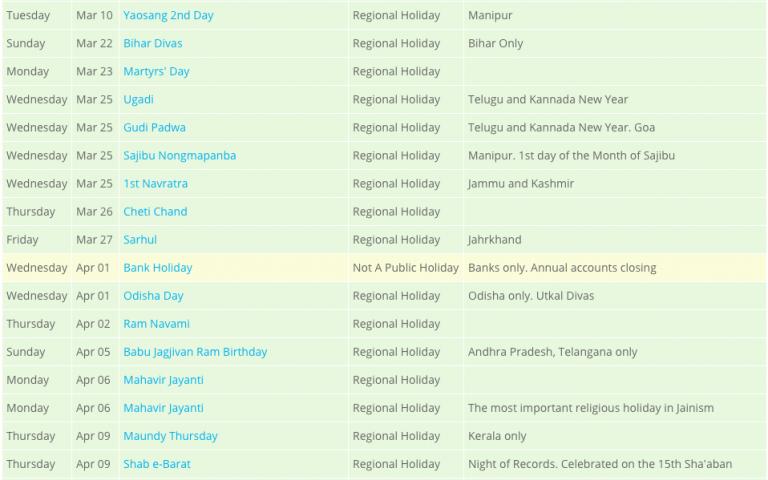 Indian Public Holidays 2020 Calendar | Indian Holidays ...