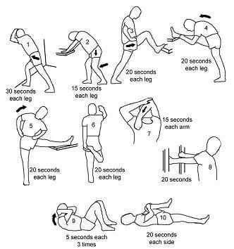 Remember to Stretch after exercising.