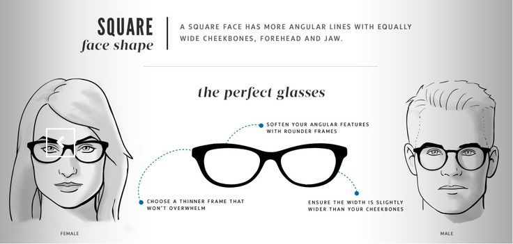 Best Eyeglass Frame Shape For Square Face | Framesite.blog