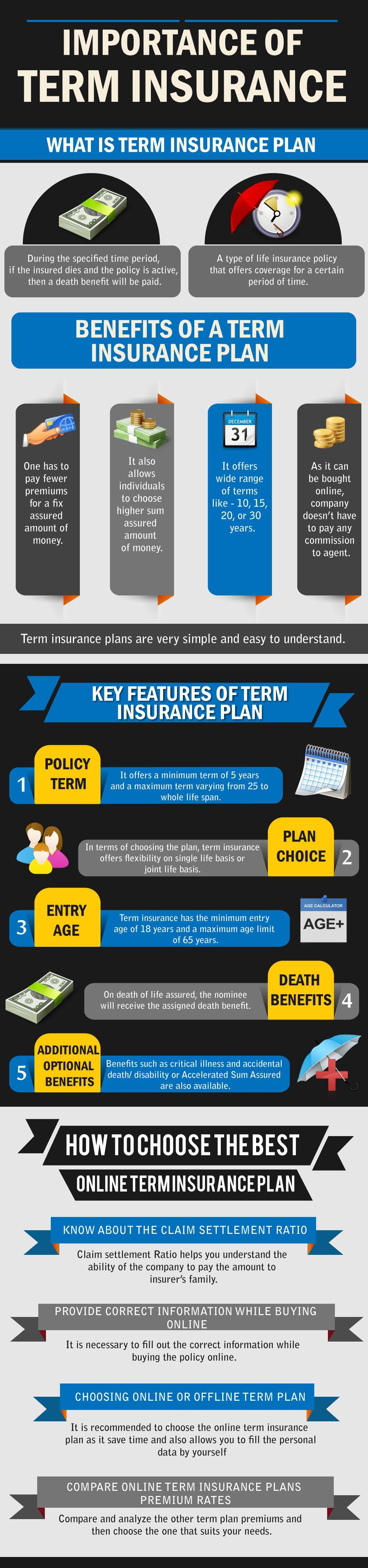 Importance of term insurance Term insurance, Online term