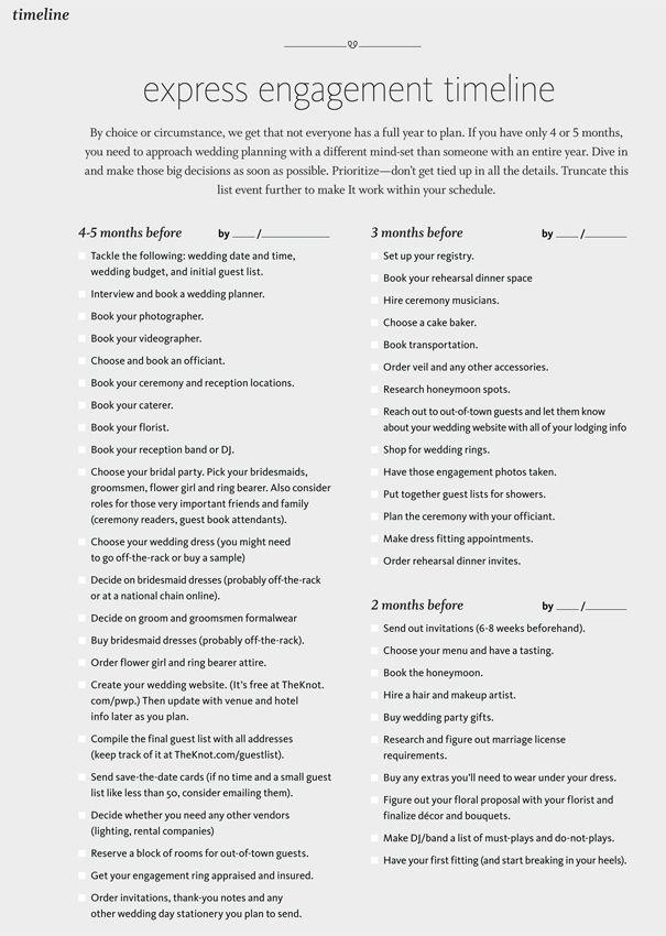 New The Knot Wedding Planner Organizer Binder Wedding Planning Binder Wedding Organizer Planner Wedding Planning Tips
