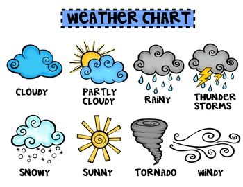 Weather Posters Preschool Weather Preschool Weather Chart Esl
