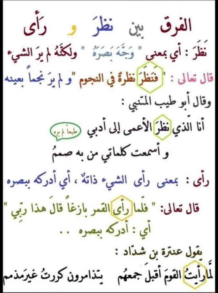 Pin By Dory On لغة عربية Learning Arabic Learn Arabic Language Arabic Language